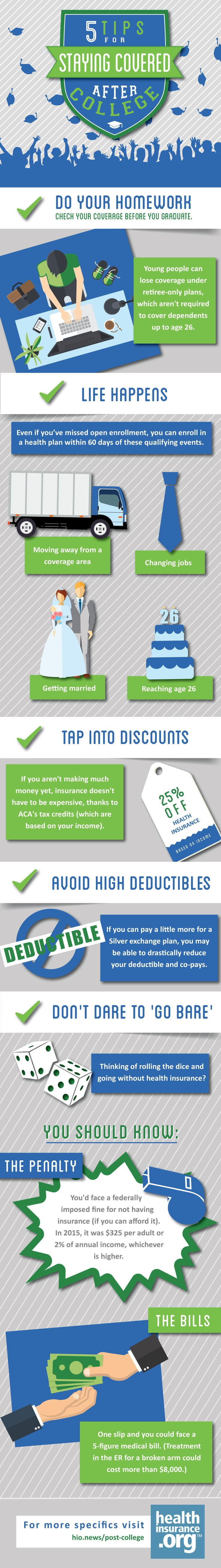 best images about education ucollect infographics on 5 tips for staying covered after college