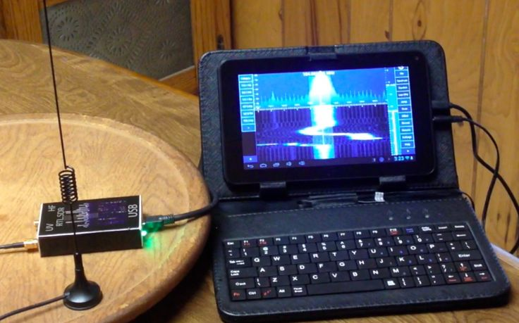American Preppers Ham Radio: Wide Range Receive Radio via SDR & Android