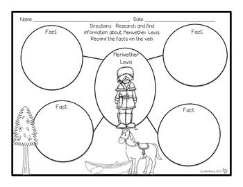 venn diagram with lines jet boat wiring lewis and clark - engaging activities to teach u.s. history | graphic organizers, clarks ...