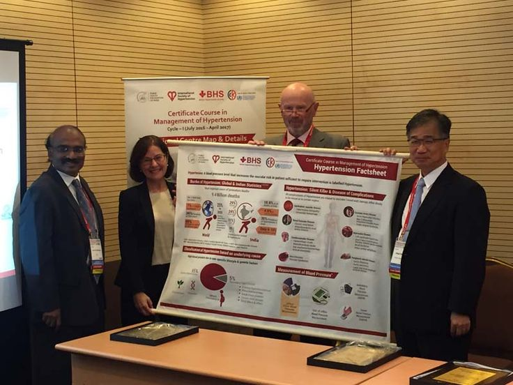 Certificate Course in Management of Hypertension to be Scaled Globally with a Focus on Africa and South East Asian Countries to Expand Professional Capacity of Over 5000 Specialized and Primary Care Physicians