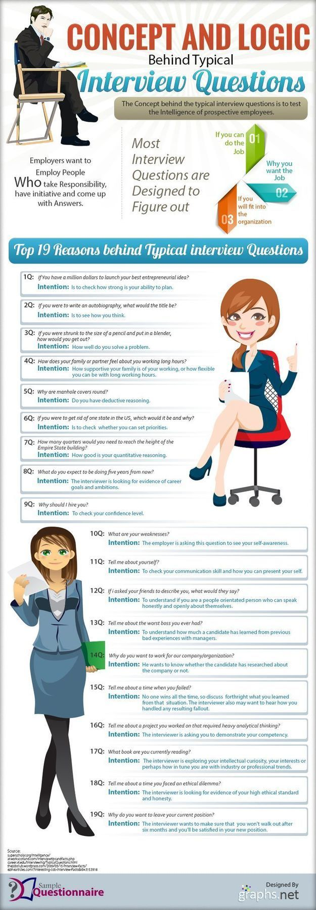 17 best images about job interview questions logic behind interview questions