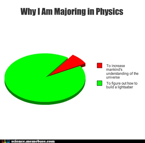 79 best physics jokes images on pinterest math humor