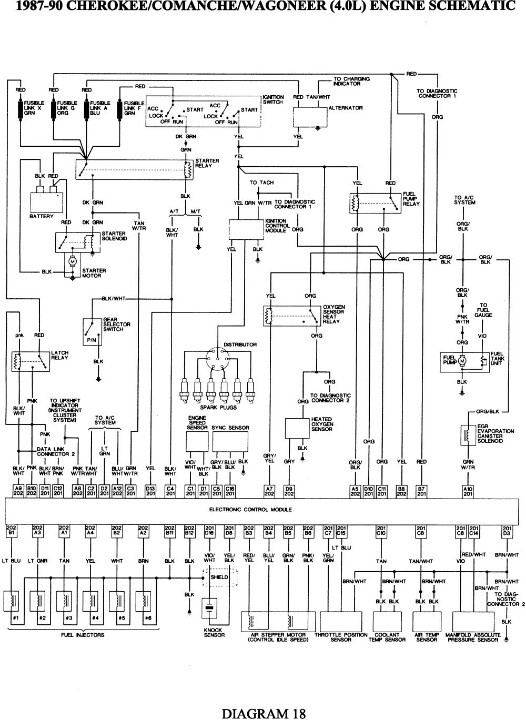 97 Jeep Wrangler Radio Wiring Diagram from i.pinimg.com
