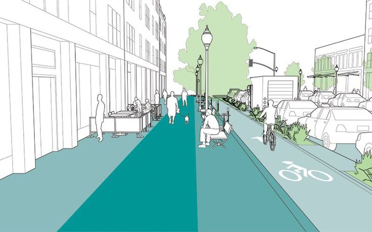 Sidewalk zoning explained and illustrated in the NATCO Urban Street Design Guide.