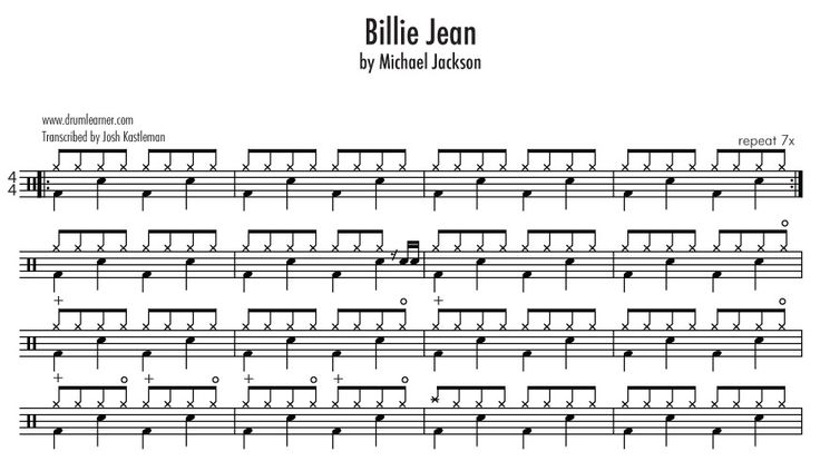 Drum sheet music to Billie Jean by Micheal Jackson
