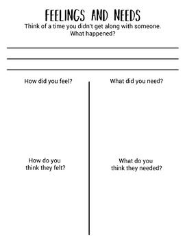 This lesson was inspired by the Center for Non Violent Communication (https://www.cnvc.org). By being able to identify one's own feelings and needs, it makes it much easier to have empathy for how others are feeling and what they are needing. This is a simplified version of the Feels and Wants inventory on CNVC along with a worksheet to help children understand themselves and others, promote emotional development, resolve conflict, and improve social skills.