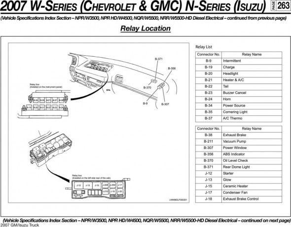 2000 isuzu npr wiring diagram pdf download  map sensor
