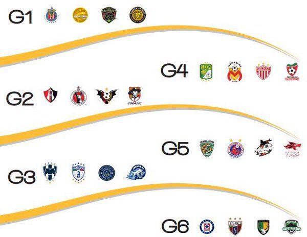 ABRIRÁN LAS CHIVAS ANTE BRAVOS LA COPA MX Ya se conocen los equipos con los que el Deportivo Guadalajara, buscará avanzar para ir de nueva cuenta por el campeonato copero en al Clausura 2016.
