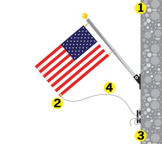 wall mount flag pole