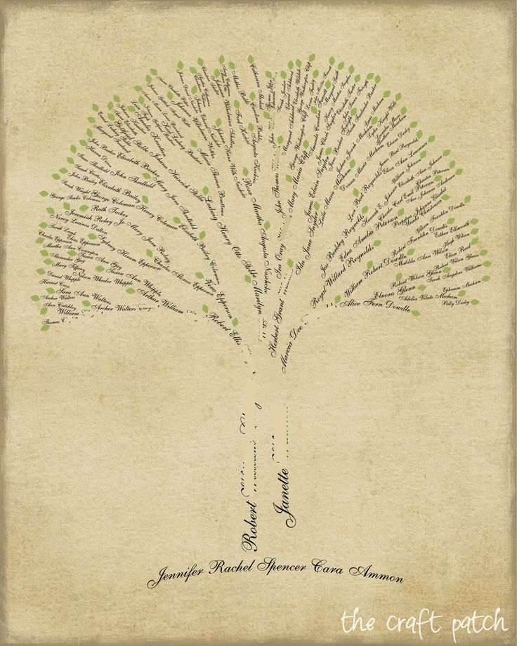 The Craft Patch: Family Tree Art  Do it in Photoshop!
