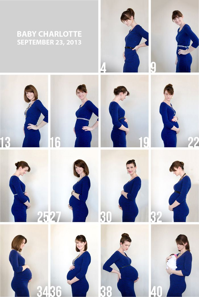 My Pregnancy Progression