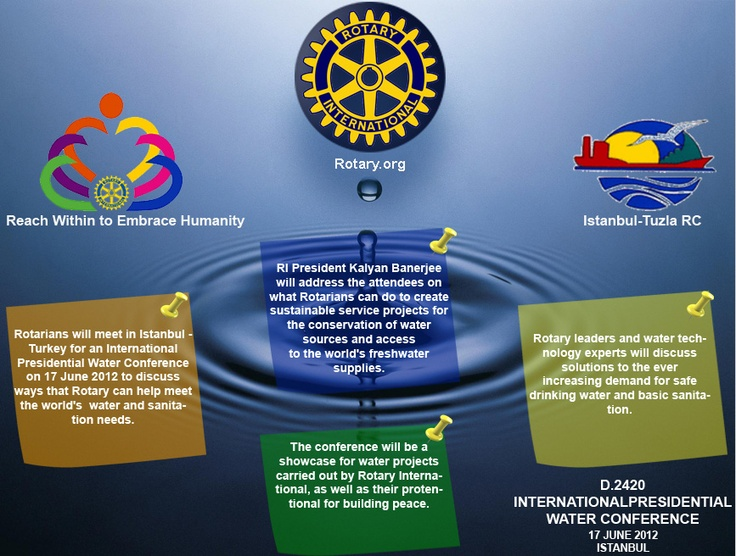 Rotary International Water Conference 17.June.2012 - Istanbul