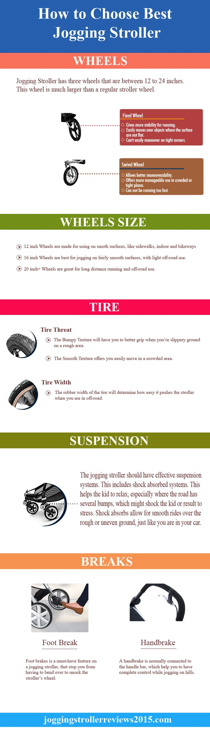 Infographic: How to Choose Best Jogging Stroller See how you can easily get a good stroller for your child @ www.bestbabystrollerhq.com Find out how you can actually get a good stroller for your little one @ www.bestbabystrollerhq.com