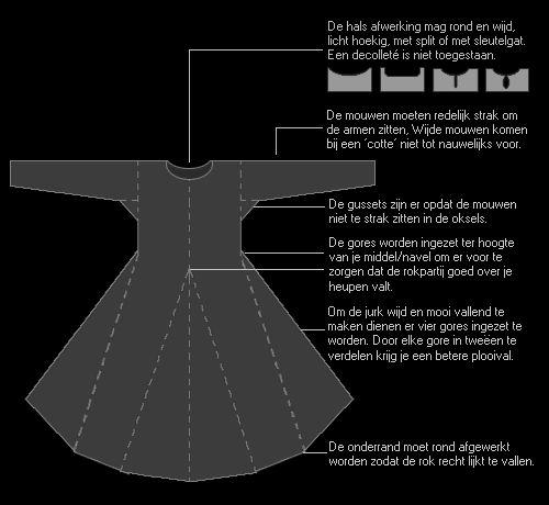 (iets ouder model jurk, de mouwen zijn recht aan het lijfje gezet i.p.v. een armsgat) Noorderwind - Bekijk topic - Jurk (over- en onderjurk)