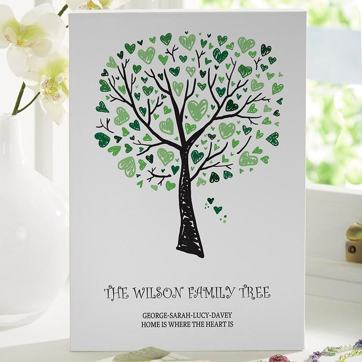 Create beautiful personalised family tree prints & canvases. See your design preview on screen before you buy