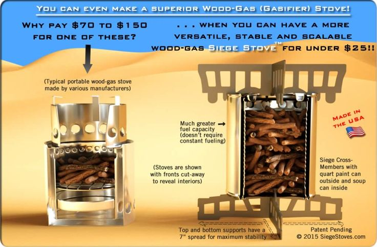 """Why pay $70 to $150 (depending on quality and size) for a compact wood-gas stove, or even as much as $300 for a """"camp"""" size wood-gas stove, when you can quickly and easily create a high-performance Siege wood-gas stove for as little as $20 ?!   No need for multiple stoves: you can even scale the Siege Stove up to suit the size of your group."""