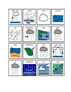 Vocabulary bingo can help students to review the vocabulary. This bingo board has vocabulary that relates to the water cycle. I will read the definition of the words in no specific order and the student's will cross out the correct word. I will laminate each mat so I can reuse them.