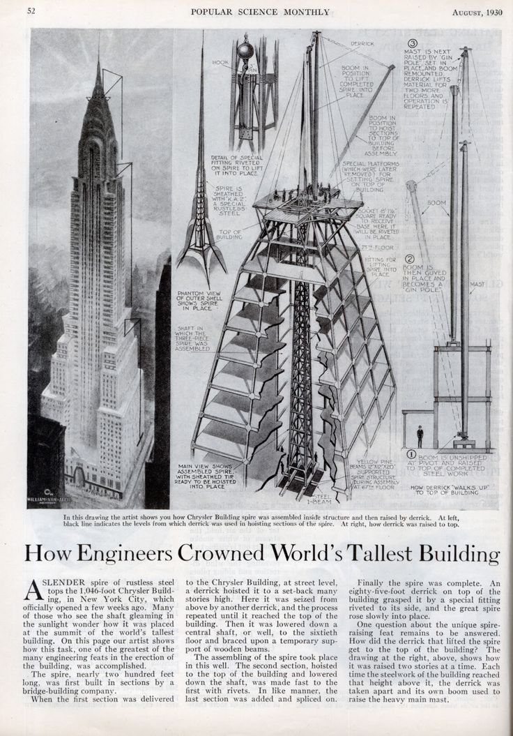 So many great photos of the Chrysler Bldg! masterok: Крайслер Билдинг (Chrysler Building)