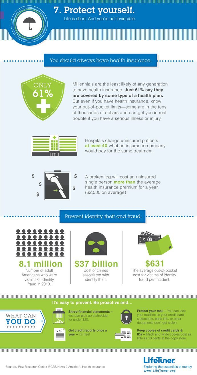 Aarp Infographic Protect Yourself Smart Money Infographic