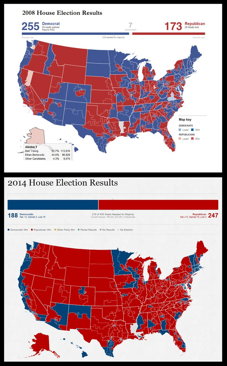 2008 Vs 2014 U S House Election Results Election Resultsmaps