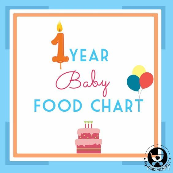 Lost as what to feed your 1 year old baby, here is a 1 year Baby Food Chart with recipes and meal plans for the whole month. It has 30 meal plans for breakfast, lunch and dinner