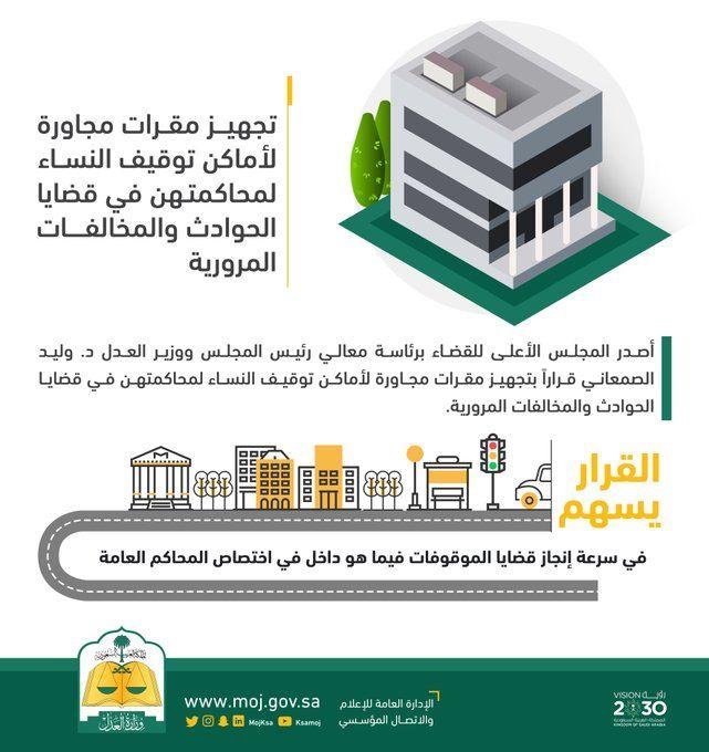 وزارة العدل On Twitter Contractors Loos Shopping