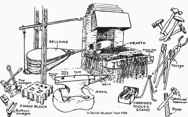 7780 best images about blacksmithing on pinterest
