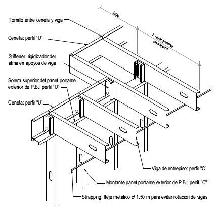 Construcción con Acero Liviano: 5.5 Entrepiso sobre muro existente, balcón y Steel Deck sobre fundación | Consul Steel