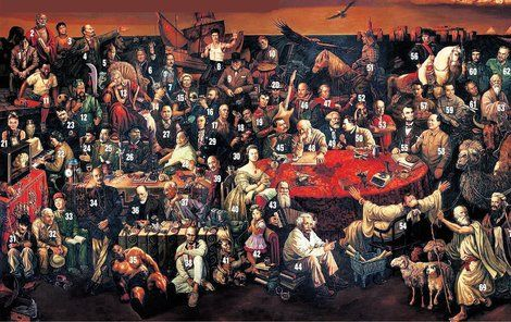 103 famous people from our history