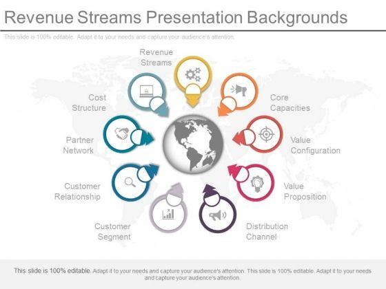 Revenue Streams Presentation Backgrounds