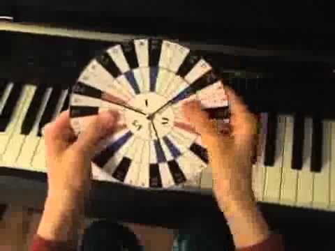 Piano Chord Wheel- To download pdf file, go to http://www.teaching-children-music.com/2011/02/piano-chord-wheel.html