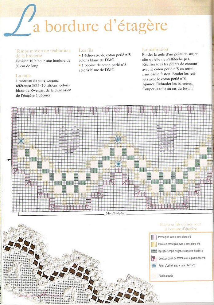 Beliebt 1250 best Hardanger vyšívanie images on Pinterest | Hardanger  LG81