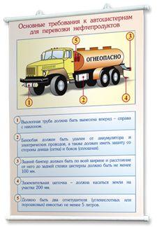 Плакаты перевозка опасных грузов