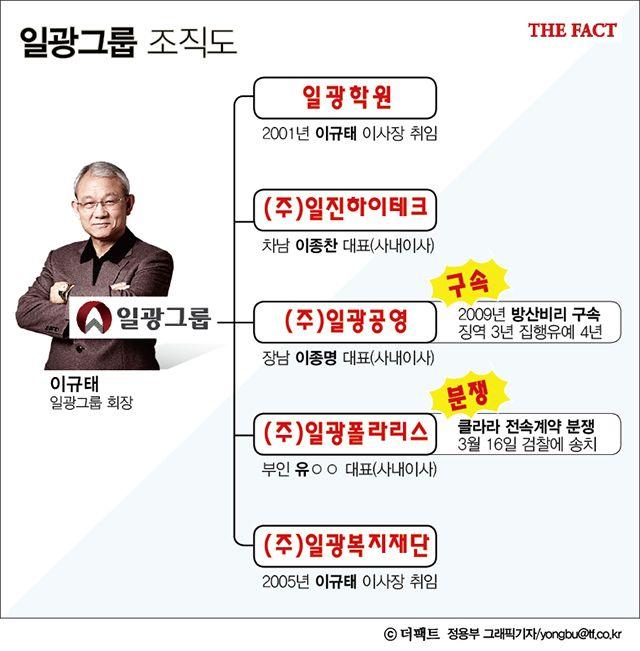 [TF추적① 무기중개상 이규태] 일광그룹, '가족 경영'으로 비밀 유지 인포그래픽