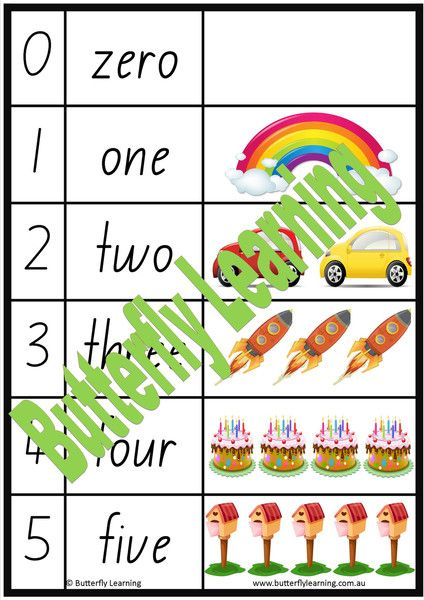 Numbers 0 - 20 Wall Words