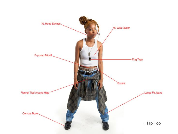 90s Hip Hop Fashion Dress Codes Dis Magazine Hip Hop