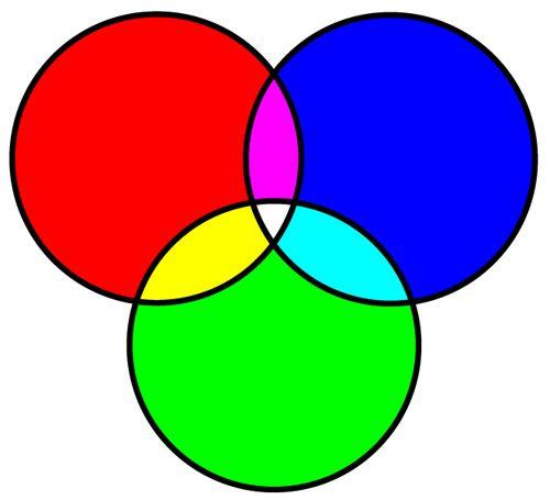 Venn Diagram Islam Judaism Wiring Diagram Master Blogs