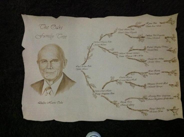 Banderines con genealogia pirograbados en cuero.  Mas imagenes en https://www.facebook.com/pages/Artesanias-en-cuero/474976229198896