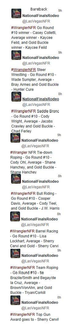 ❦ NFR Experience Round 10 Winner Tweets.