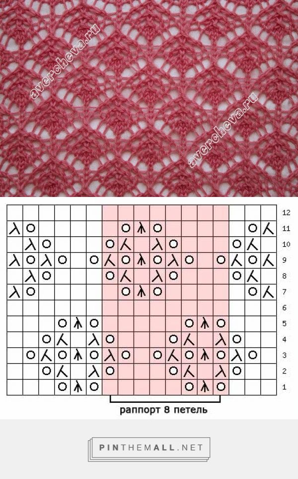 Lace knitting pattern. Doesn't this look like a Shetland pattern to you?