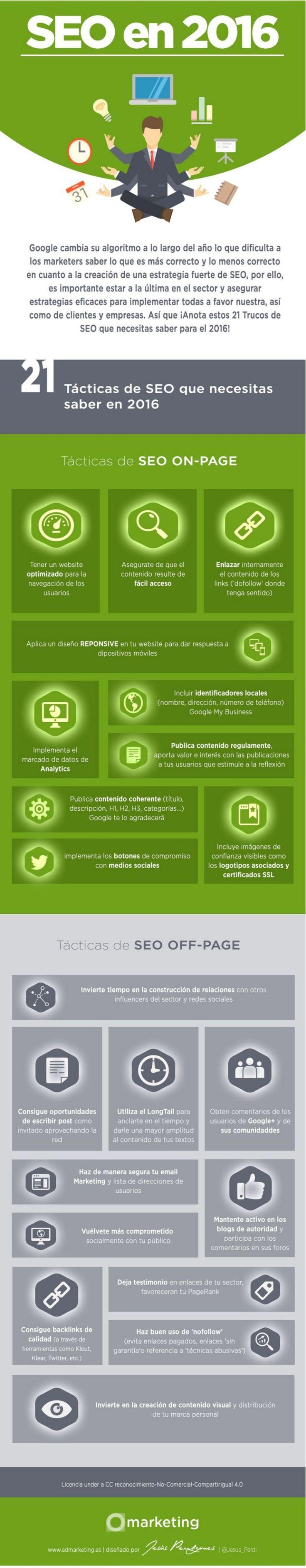 21 técnicas SEO 2016 que debes conocer. Infografía en español. #CommunityManager