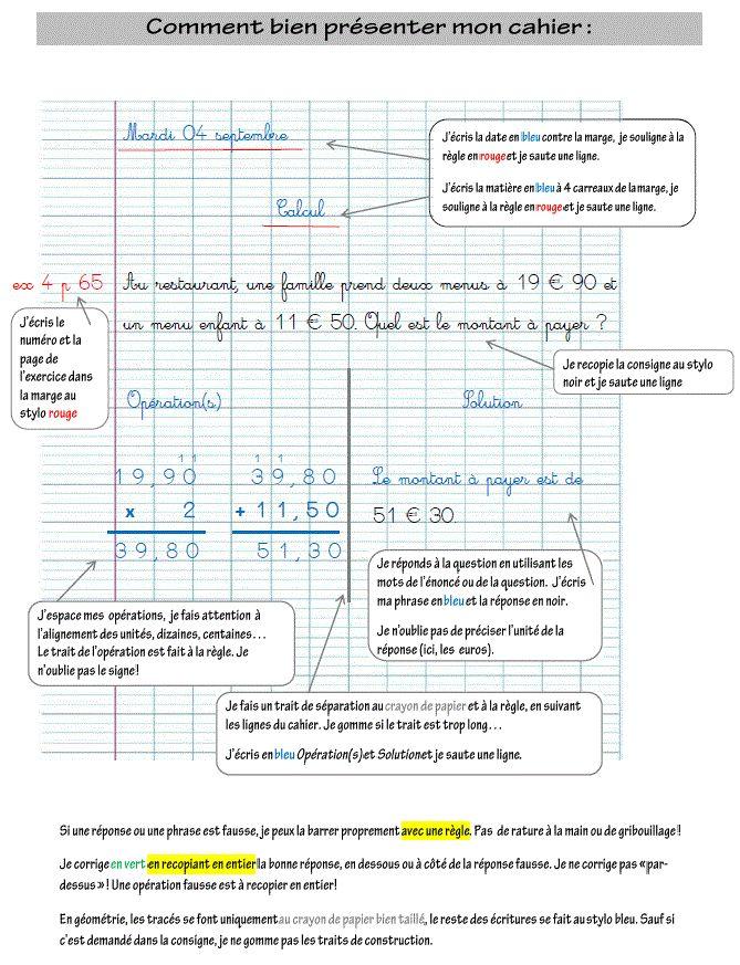 mathsprésentation