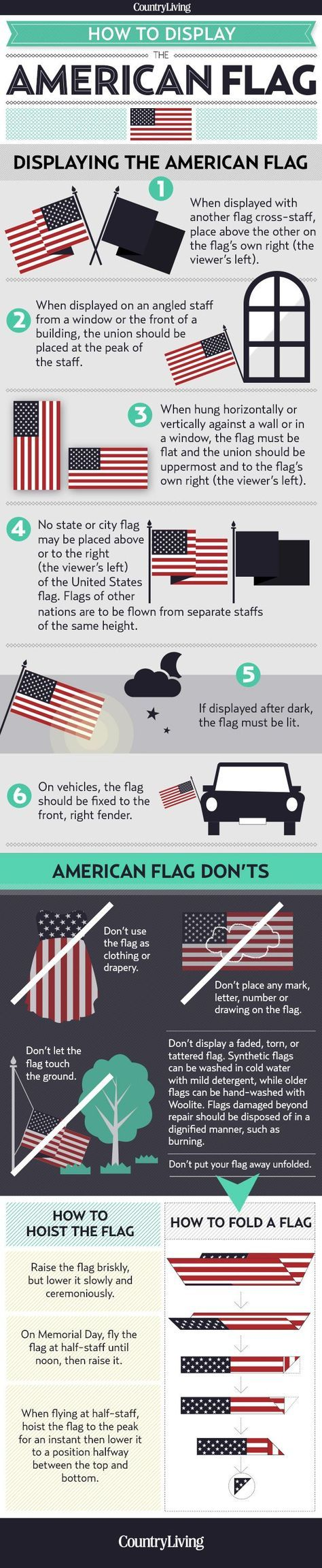 American Flag Etiquette - Displaying the American Flag - via Country Living.