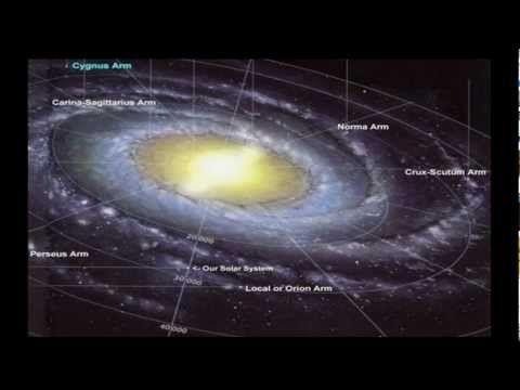 3sat - scobel Urknall-Theorien: Universum ohne Anfang? (1/6) - YouTube