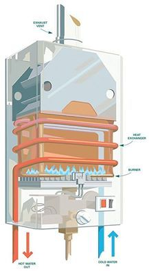 Thinking of going tank-less? Tankless water heaters use 30-50% less energy than normal water heaters, which can save you money. Their compact size usually only requires a wall mount. #WaterHeaters #TanklessWaterHeater #plumbing #FischerPlumbing