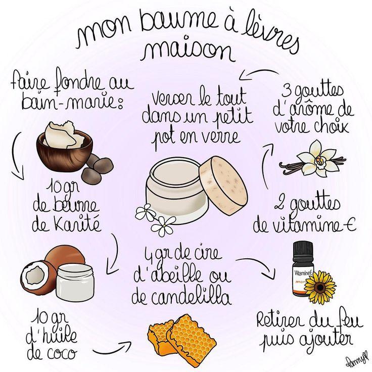 Épinglé par Sylvie Maudoux sur idées kado (avec images)   Baume à lèvres maison, Produits de ...