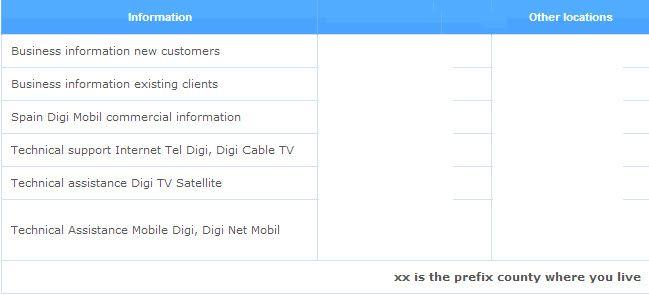 How to Check Internet Speed -- via wikiHow.com