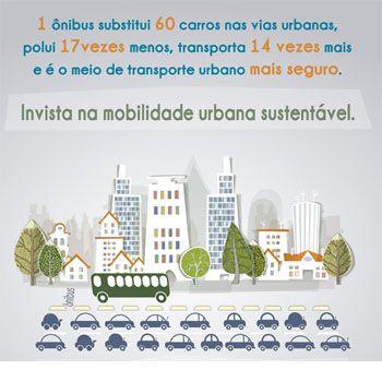 Lei da Mobilidade Urbana