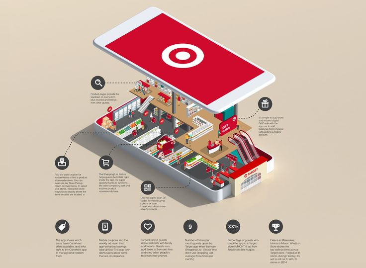 Target app ad - Jing Zhang illustration