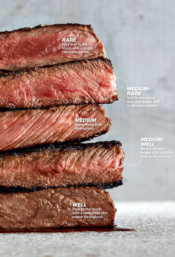 How do you know when your steak is done? Click through for our handy cooking chart to find the perfect cooking times and temperatures for steak.